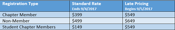 AC Pricing table reg