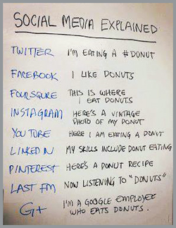 Social Media Explained image